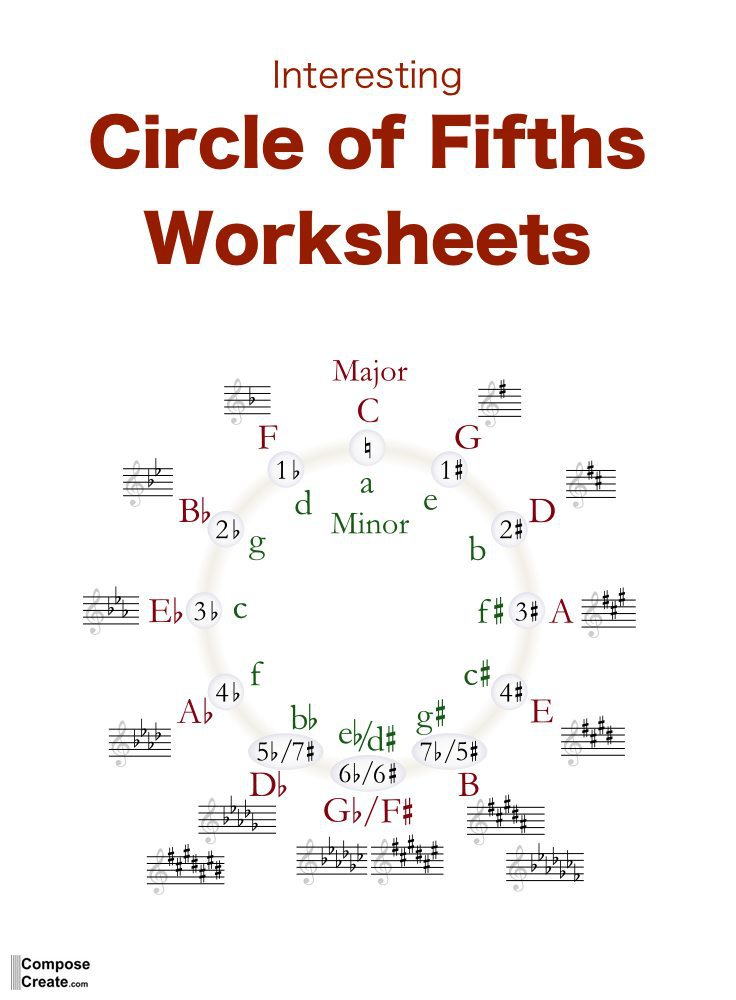 Circle of Fifths Worksheets