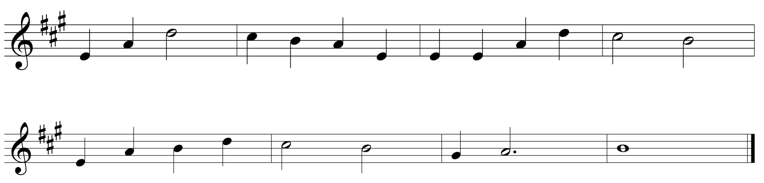 music notation quiz proprofs quiz